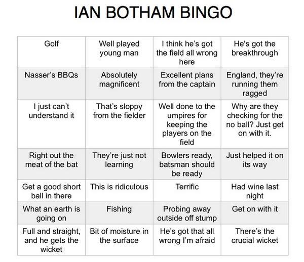 Botham